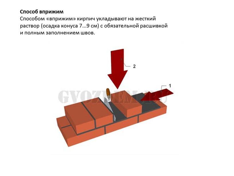 Способ вприжим Способом «вприжим» кирпич укладывают на жесткий раствор (осадка конуса 7
