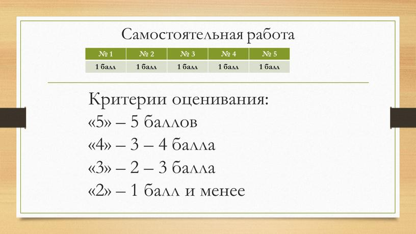 Самостоятельная работа № 1 № 2 № 3 № 4 № 5 1 балл
