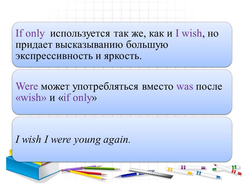 """Презентация по английскому языку """"Wishes - выражение желания"""""""