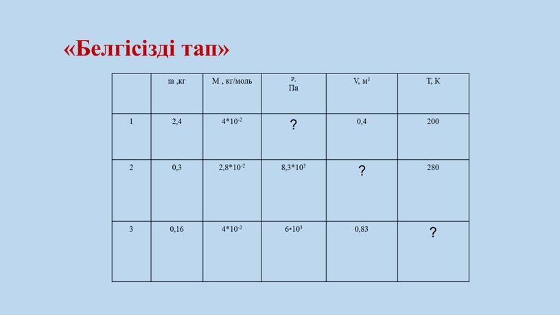 M , кг/моль P, Па V, м3 T, К 1 2,4 4*10-2 ? 0,4 200 2 0,3 2,8*10-2 8,3*103 ? 280 3 0,16 4*10-2 6*103…