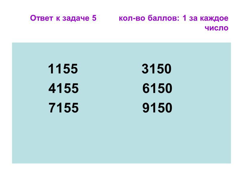 Ответ к задаче 5 кол-во баллов: 1 за каждое число 1155 3150 4155 6150 7155 9150