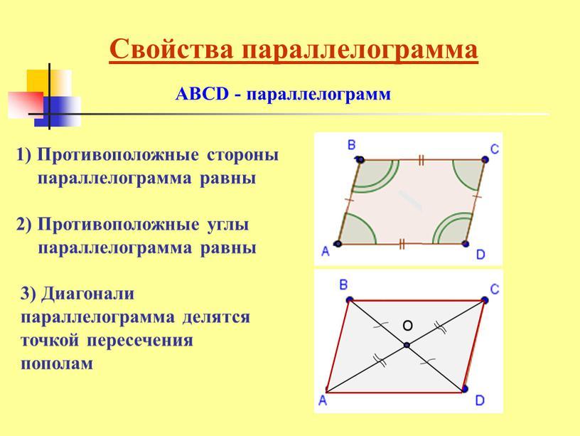 Свойства параллелограмма 1) Противоположные стороны параллелограмма равны 2)