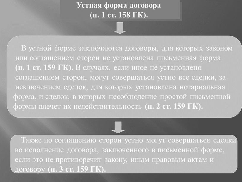 Устная форма договора (п. 1 ст