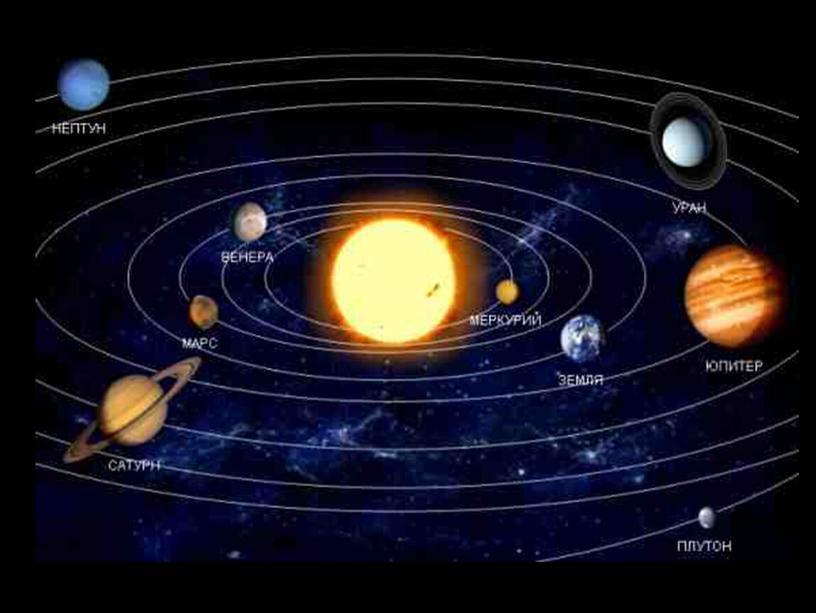 Мир глазами Астроном