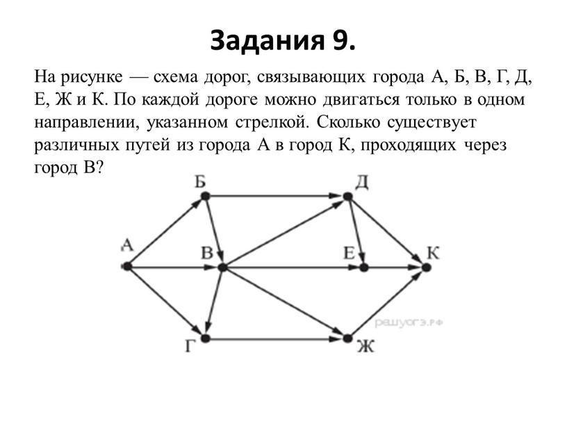 Задания 9. На рисунке — схема дорог, связывающих города
