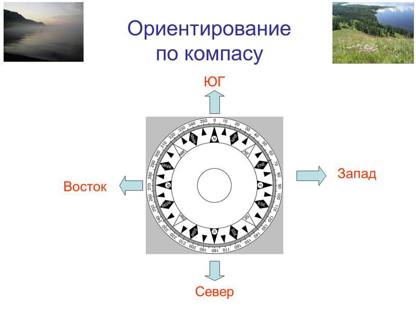 Ориентирование по компасу Север