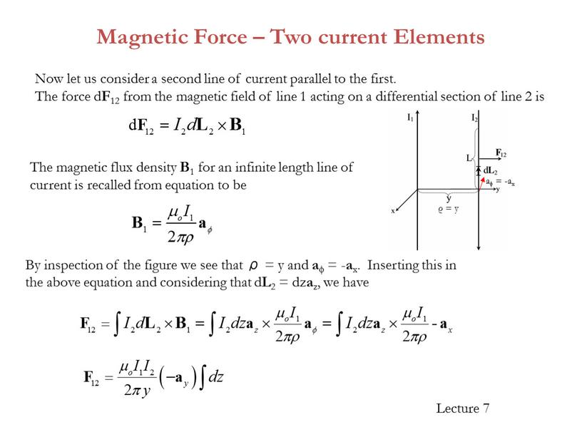 Magnetic Force – Two current Elements