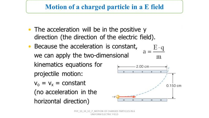 Motion of a charged particle in a