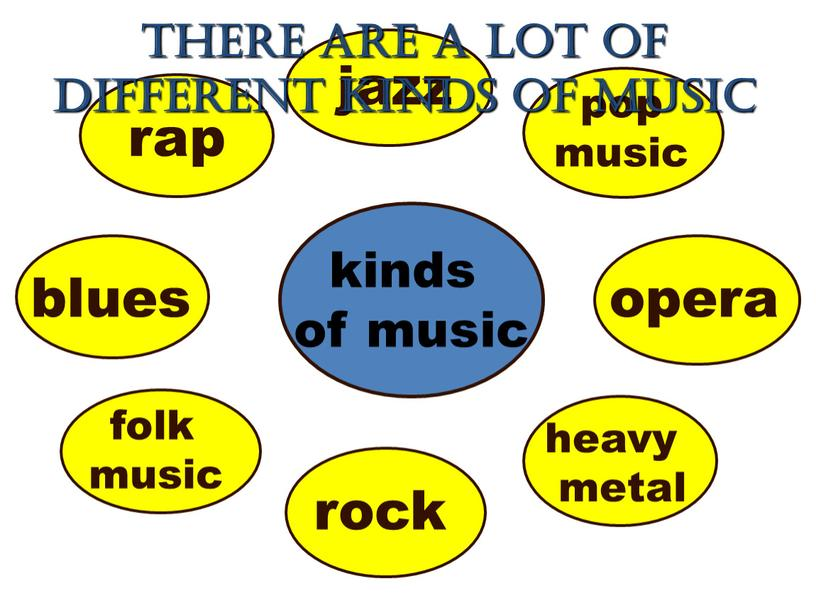 There are a lot of different kinds of music