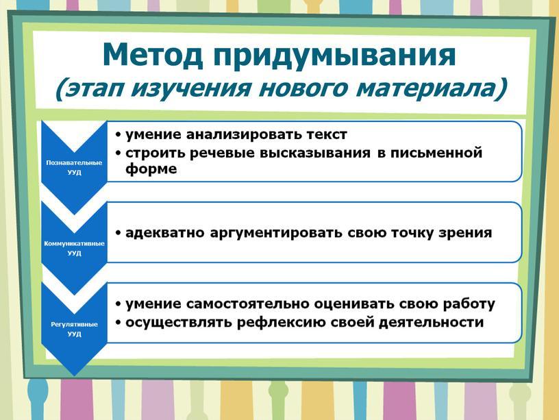 Метод придумывания (этап изучения нового материала)
