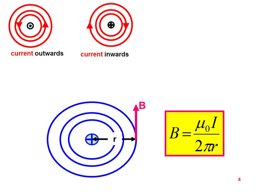 4 current outwards current inwards B
