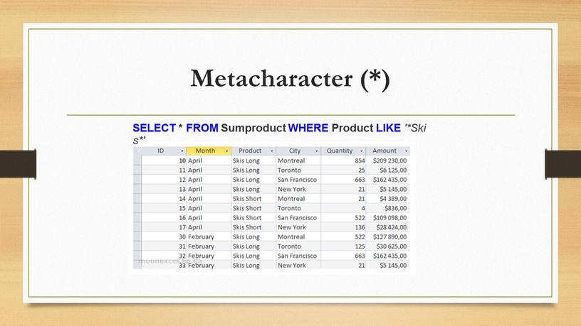 Metacharacter (*) SELECT * FROM
