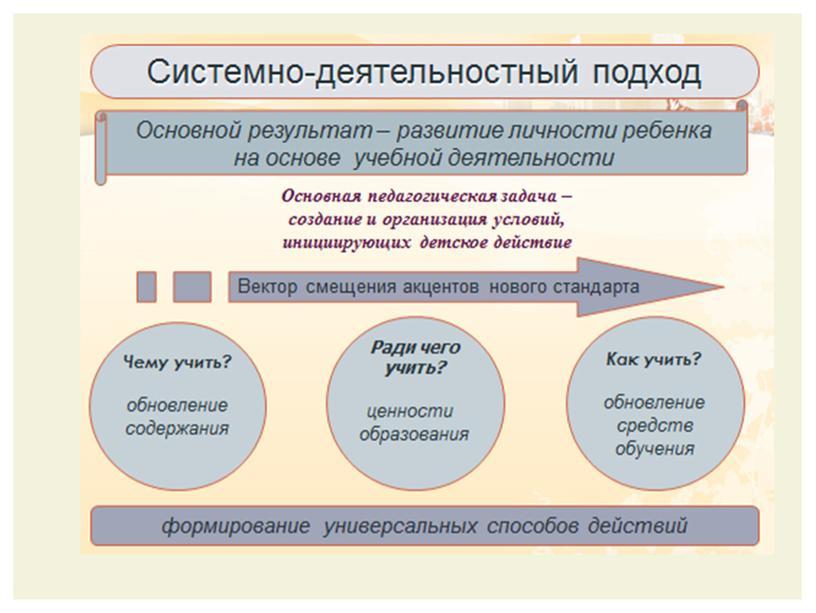 Формирование УУД на уроках географии