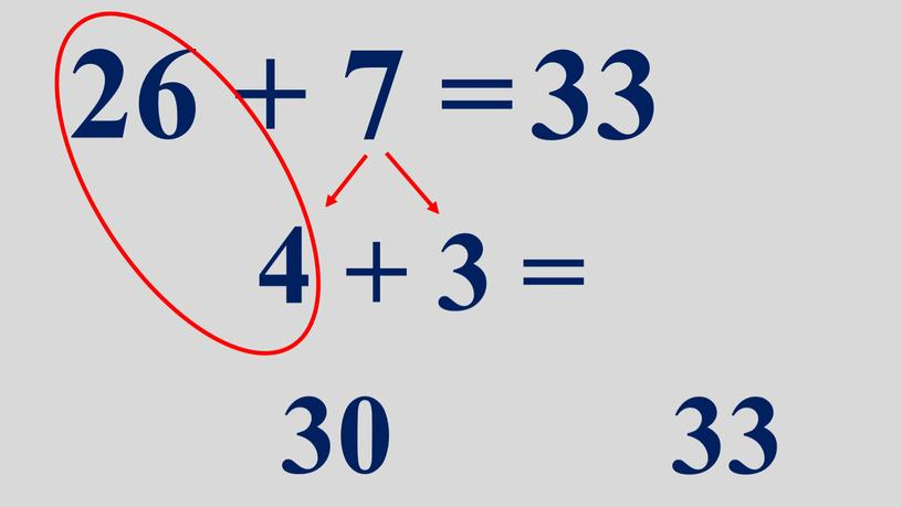 26 + 7 = 33 4 + 3 = 30 33