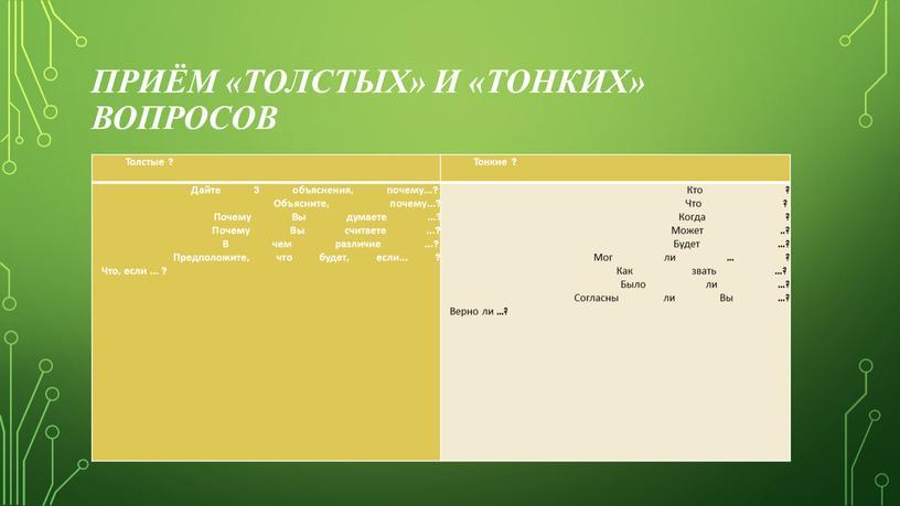 """Таблица """" толстых """" и """" тонких """" вопросов"""