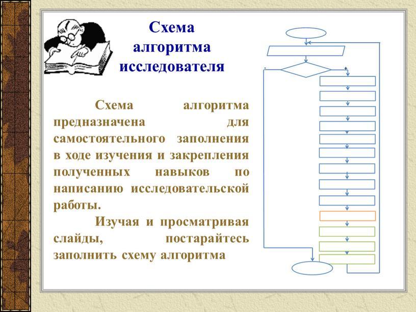 Схема алгоритма исследователя