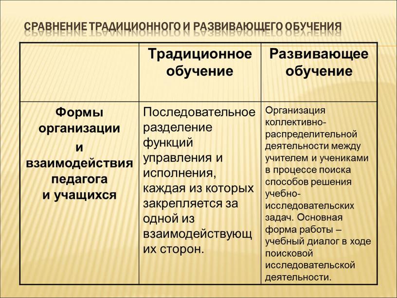 Сравнение традиционного и развивающего обучения