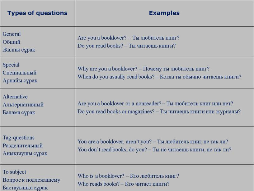 Types of questions Examples General