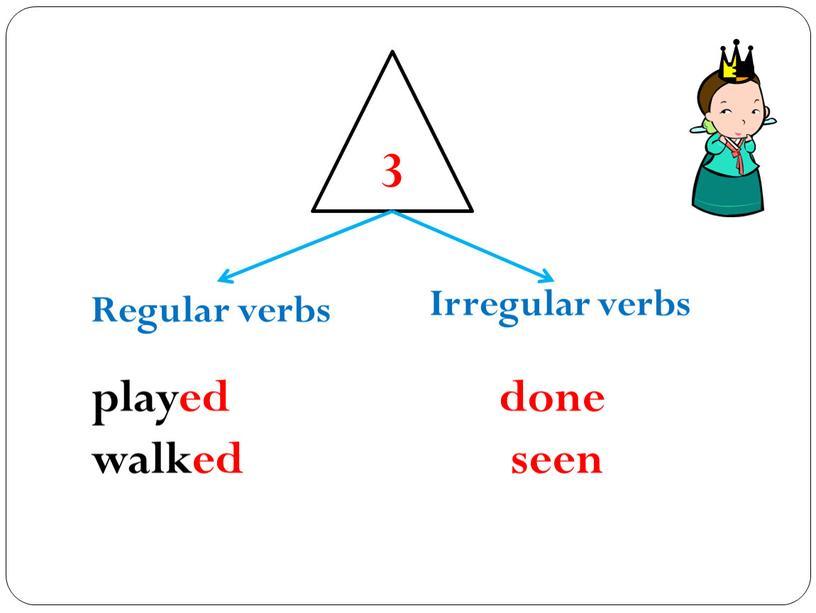 Regular verbs Irregular verbs played walked done seen