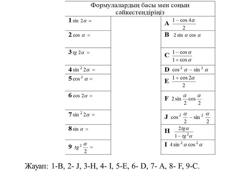 Жауап: 1-В, 2- J, 3-Н, 4- I, 5-Е, 6-