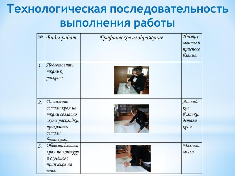 Технологическая последовательность выполнения работы №