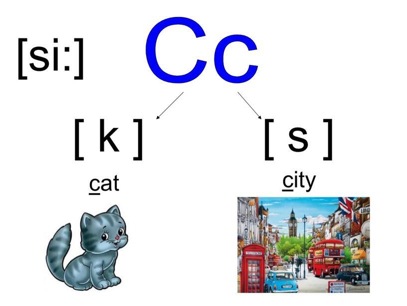 Сс [ k ] [ s ] c at c ity [si:]