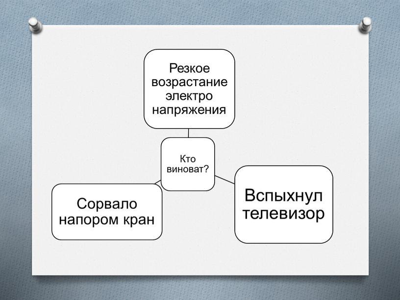 """Презентация по ОБЖ  """"Безопасное поведение в быту"""" (5 класс)"""