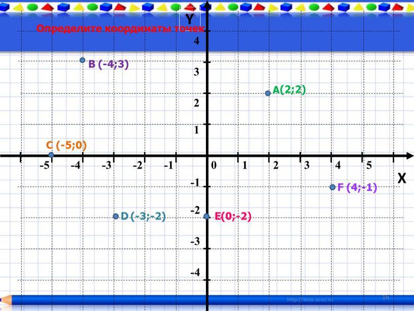 Y X Определите координаты точек