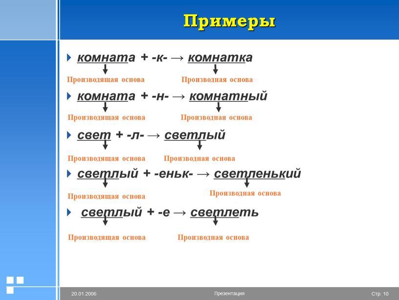 Примеры комнат а + -к- → комнатк а комнат а + -н- → комнатн ый свет + -л- → светл ый светл ый + -еньк-…