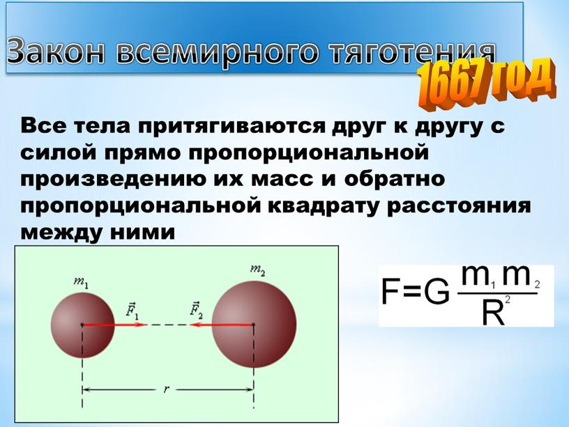 Все тела притягиваются друг к другу с силой прямо пропорциональной произведению их масс и обратно пропорциональной квадрату расстояния между ними 1667 год