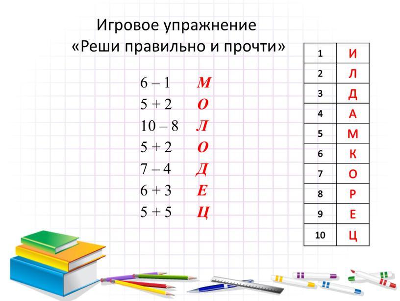 Игровое упражнение «Реши правильно и прочти» 6 – 1 5 + 2 10 – 8 5 + 2 7 – 4 6 + 3 5…