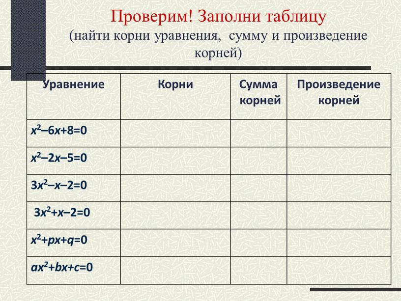 Проверим! Заполни таблицу (найти корни уравнения, сумму и произведение корней)