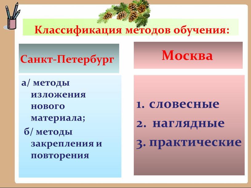 Классификация методов обучения: