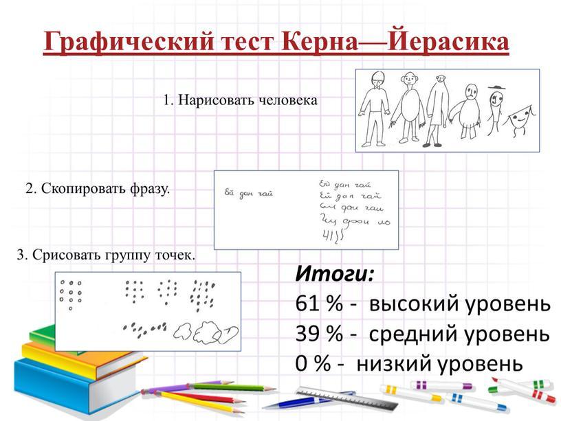 Графический тест Керна—Йерасика 1