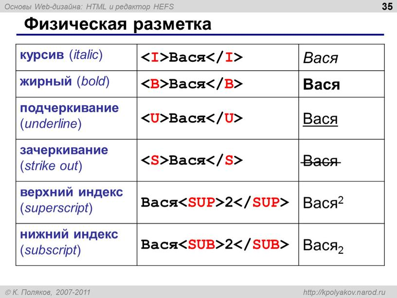 Физическая разметка курсив ( italic )