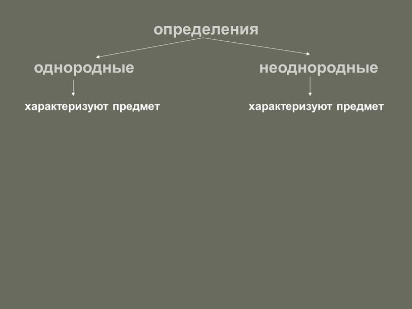 определения однородные неоднородные характеризуют предмет характеризуют предмет