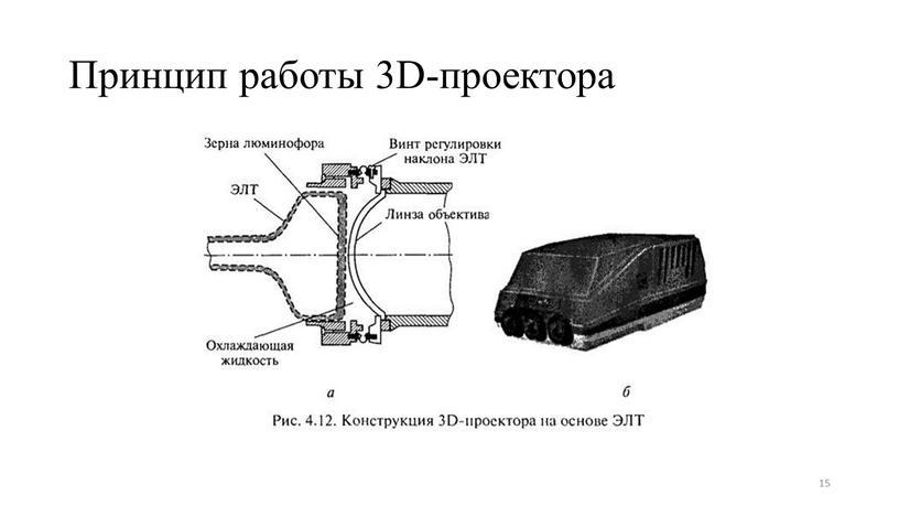 Принцип работы 3D-проектора 15