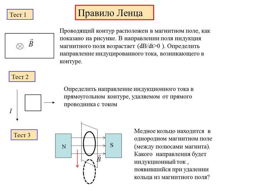 Правило Ленца Тест 1 Проводящий контур расположен в магнитном поле, как показано на рисунке