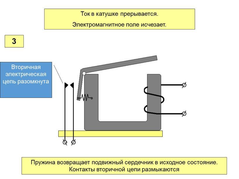 Вторичная электрическая цепь разомкнута