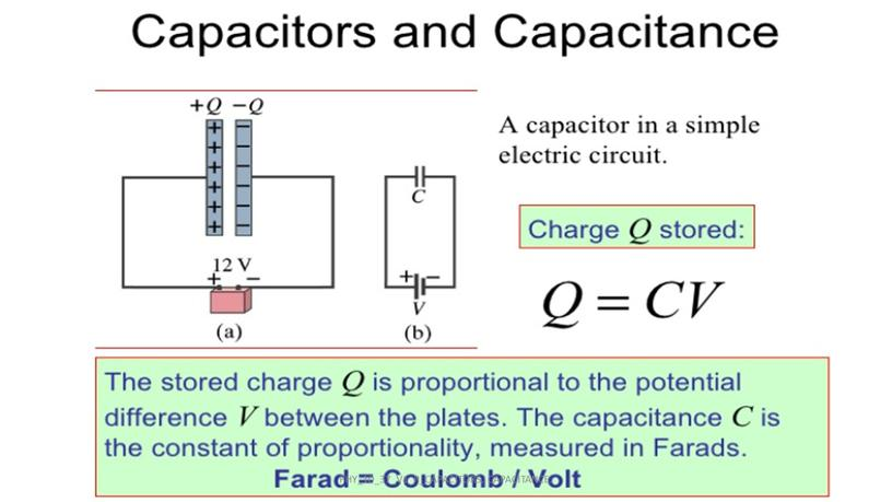 PHY_10_37_V1_P_CAPACITORS. CAPACITANCE