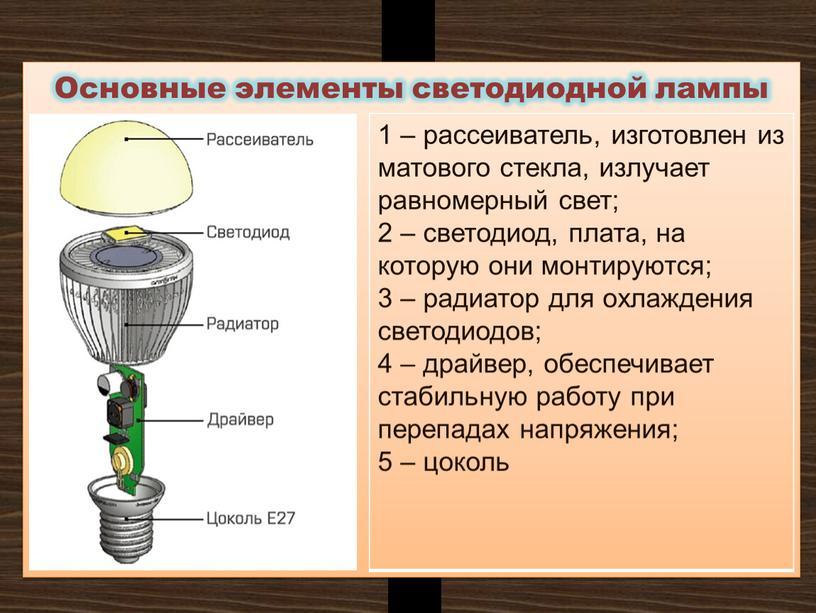 Основные элементы светодиодной лампы 1 – рассеиватель, изготовлен из матового стекла, излучает равномерный свет; 2 – светодиод, плата, на которую они монтируются; 3 – радиатор…