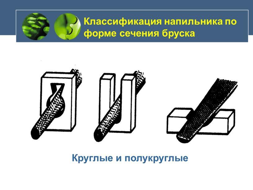 Классификация напильника по форме сечения бруска