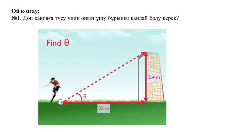 Ой қозғау: №1. Доп қақпаға түсу үшін оның ұшу бұрышы қандай болу керек?