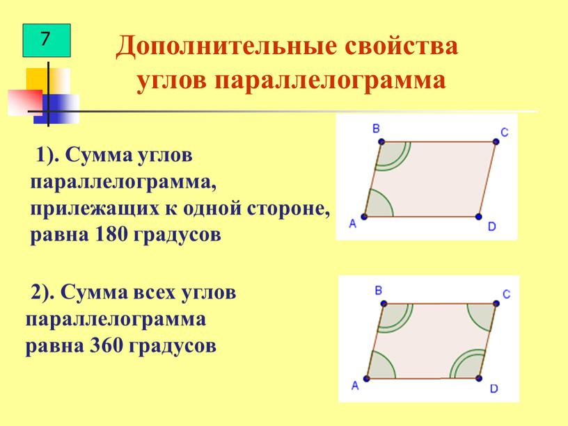 Дополнительные свойства углов параллелограмма 1)