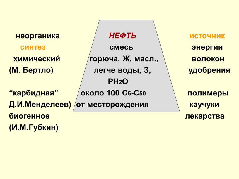 НЕФТЬ источник синтез смесь энергии химический горюча,