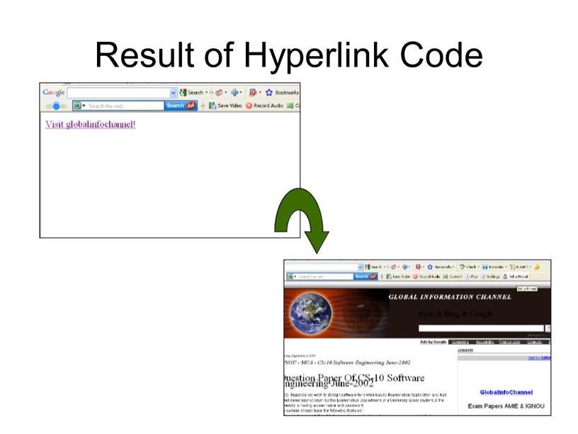 Result of Hyperlink Code