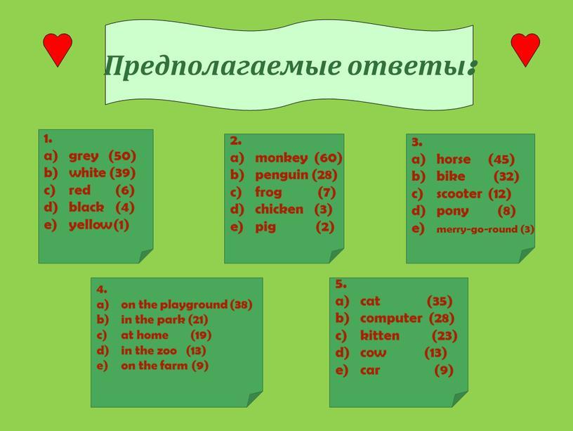 Предполагаемые ответы: 1. grey (50) white (39) red (6) black (4) yellow (1) 2