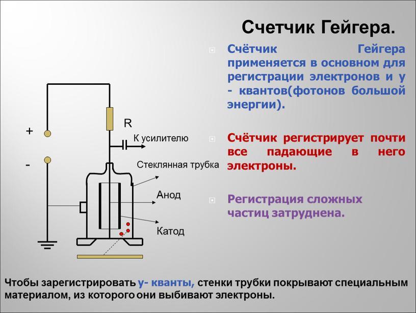R К усилителю Стеклянная трубка