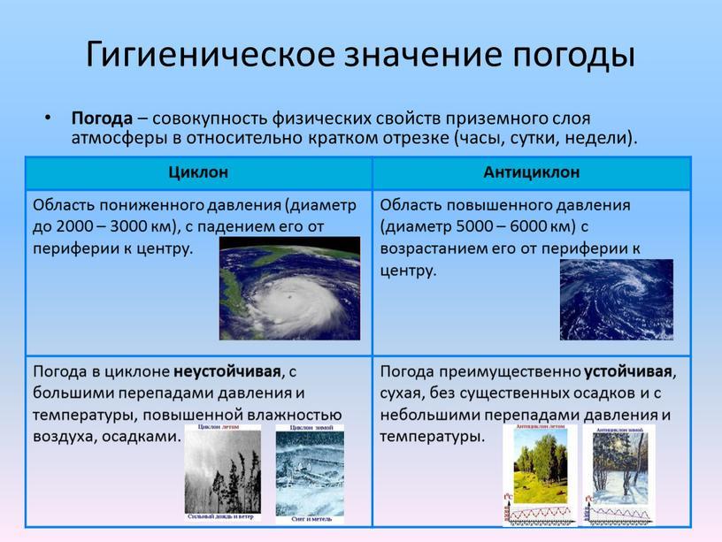 Гигиеническое значение погоды Погода – совокупность физических свойств приземного слоя атмосферы в относительно кратком отрезке (часы, сутки, недели)