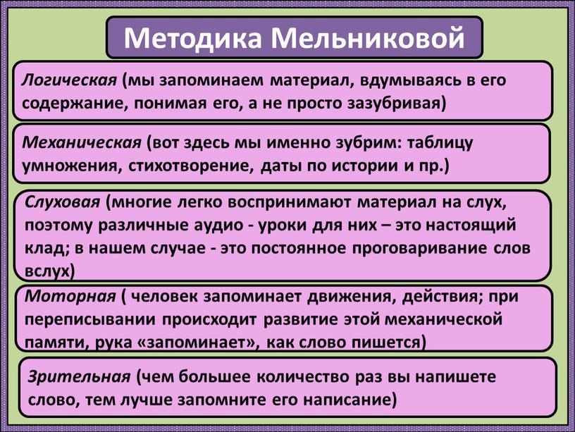 Методика Мельниковой Логическая (мы запоминаем материал, вдумываясь в его содержание, понимая его, а не просто зазубривая)